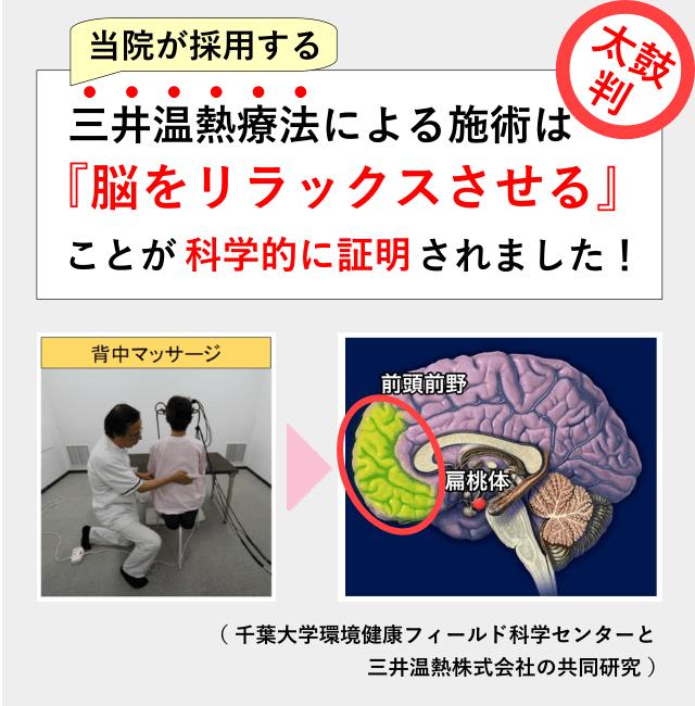 三井温熱療法の脳活動に及ぼす影響